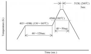 IPEX MHF3 Receptacle 20369-001E