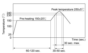 MM4829-2702 Recommended soldering temperature