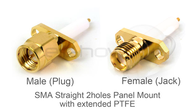What Is An Sma Connector Wellshow Rf Connector Rf