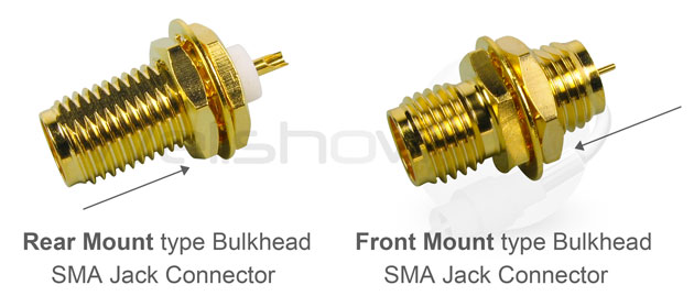 What is an sma connector wellshow rf