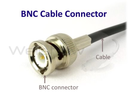 RF Coaxial Connector – BNC Connector Introduction